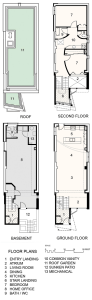 3_1_richmond_site_floor_plans.df_right
